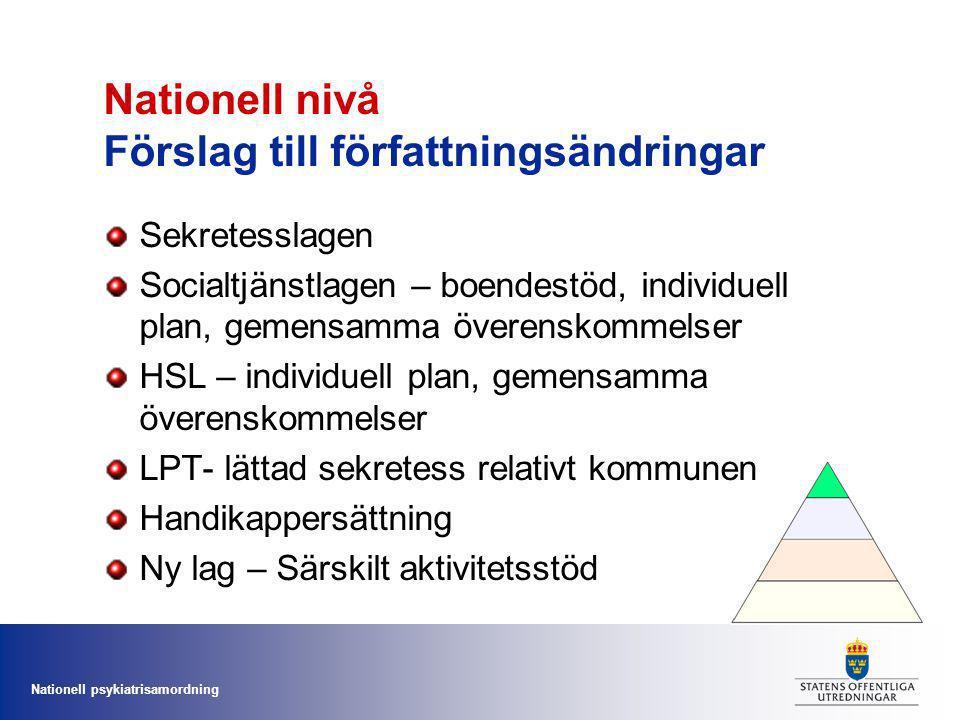 Nationell psykiatrisamordning Nationell nivå Förslag till författningsändringar Sekretesslagen Socialtjänstlagen – boendestöd, individuell plan, gemen
