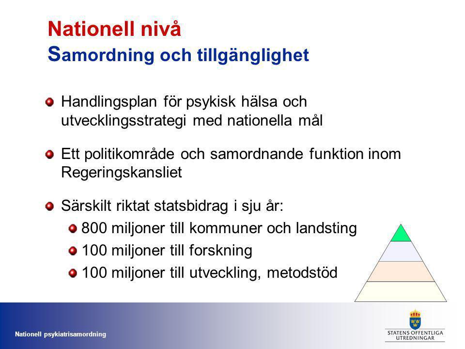 Nationell psykiatrisamordning Nationell nivå S amordning och tillgänglighet Handlingsplan för psykisk hälsa och utvecklingsstrategi med nationella mål