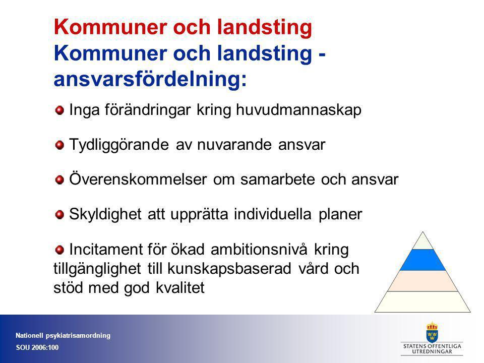 Nationell psykiatrisamordning SOU 2006:100 Kommuner och landsting Kommuner och landsting - ansvarsfördelning: Inga förändringar kring huvudmannaskap T