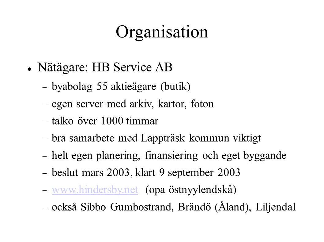 Organisation Nätägare: HB Service AB  byabolag 55 aktieägare (butik)  egen server med arkiv, kartor, foton  talko över 1000 timmar  bra samarbete med Lappträsk kommun viktigt  helt egen planering, finansiering och eget byggande  beslut mars 2003, klart 9 september 2003  www.hindersby.net (opa östnyylendskå) www.hindersby.net  också Sibbo Gumbostrand, Brändö (Åland), Liljendal