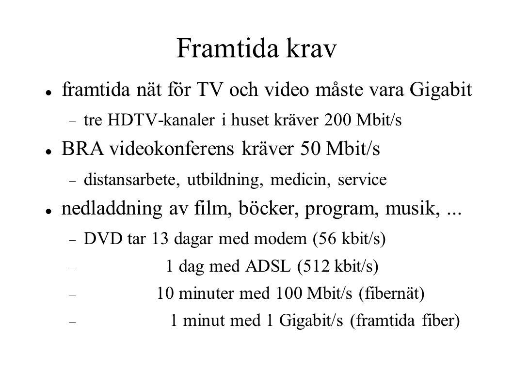 Framtida krav framtida nät för TV och video måste vara Gigabit  tre HDTV-kanaler i huset kräver 200 Mbit/s BRA videokonferens kräver 50 Mbit/s  distansarbete, utbildning, medicin, service nedladdning av film, böcker, program, musik,...