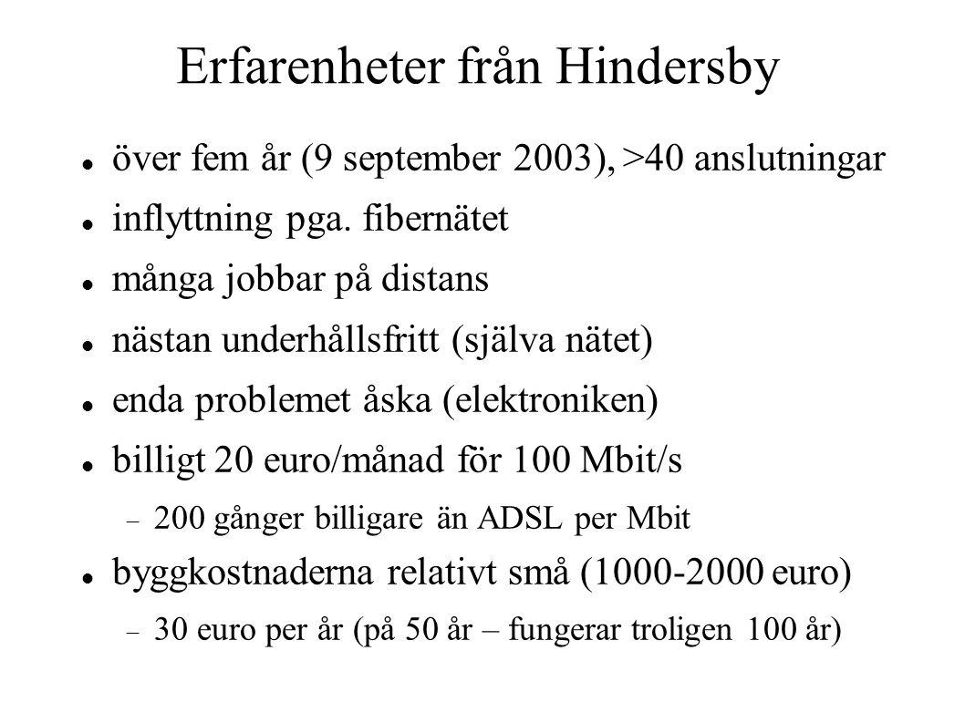 Erfarenheter från Hindersby över fem år (9 september 2003), >40 anslutningar inflyttning pga.