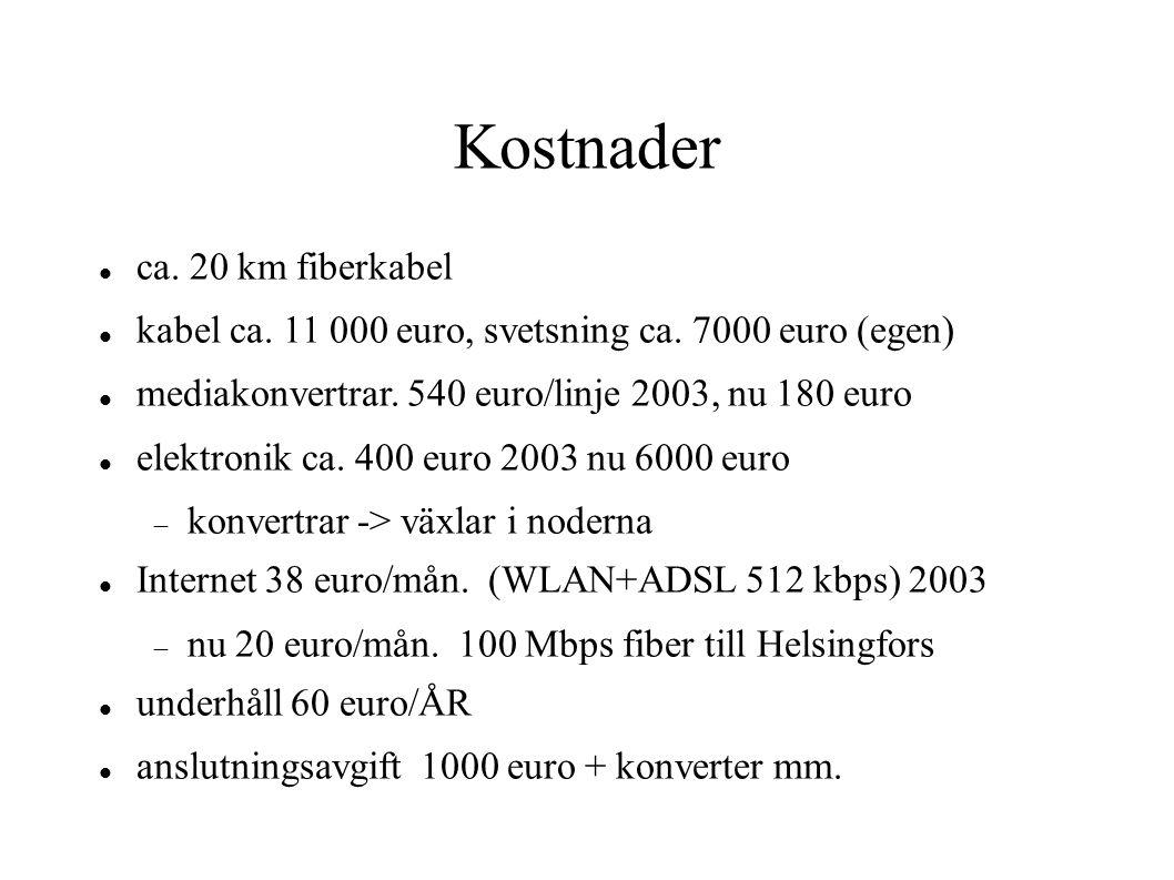 Kostnader ca. 20 km fiberkabel kabel ca. 11 000 euro, svetsning ca.