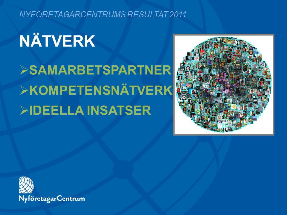 NÄTVERK  SAMARBETSPARTNER  KOMPETENSNÄTVERK  IDEELLA INSATSER NYFÖRETAGARCENTRUMS RESULTAT 2011