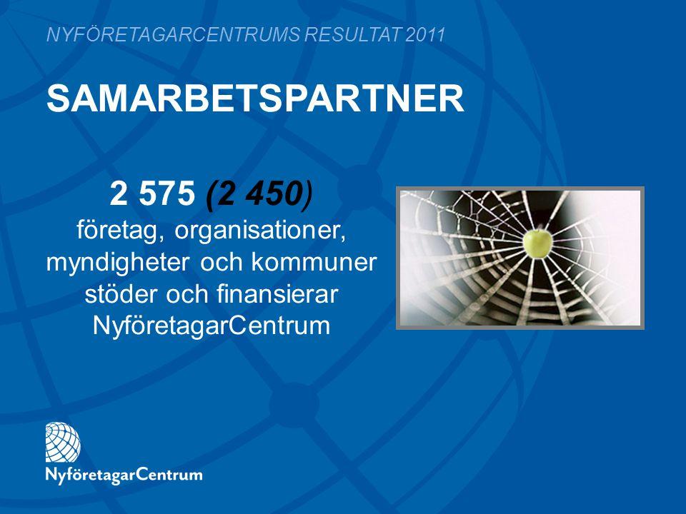 SAMARBETSPARTNER NYFÖRETAGARCENTRUMS RESULTAT 2011 2 575 (2 450) företag, organisationer, myndigheter och kommuner stöder och finansierar NyföretagarCentrum
