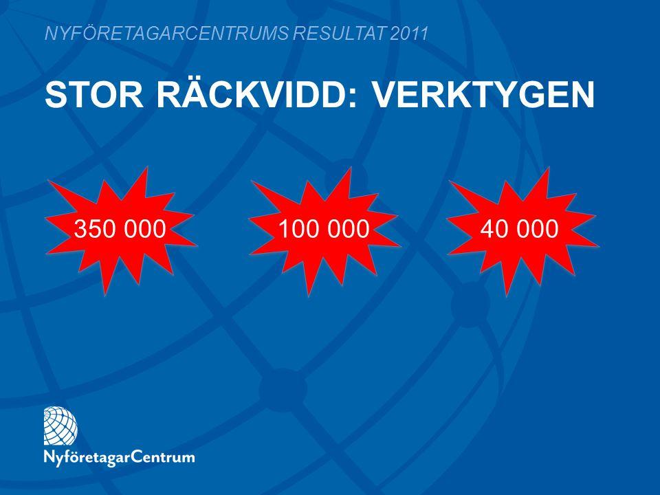 STOR RÄCKVIDD: VERKTYGEN NYFÖRETAGARCENTRUMS RESULTAT 2011 350 000100 00040 000