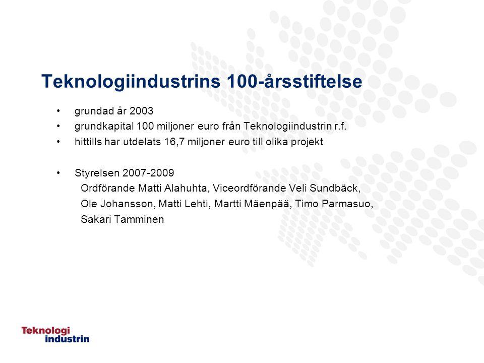 grundad år 2003 grundkapital 100 miljoner euro från Teknologiindustrin r.f.