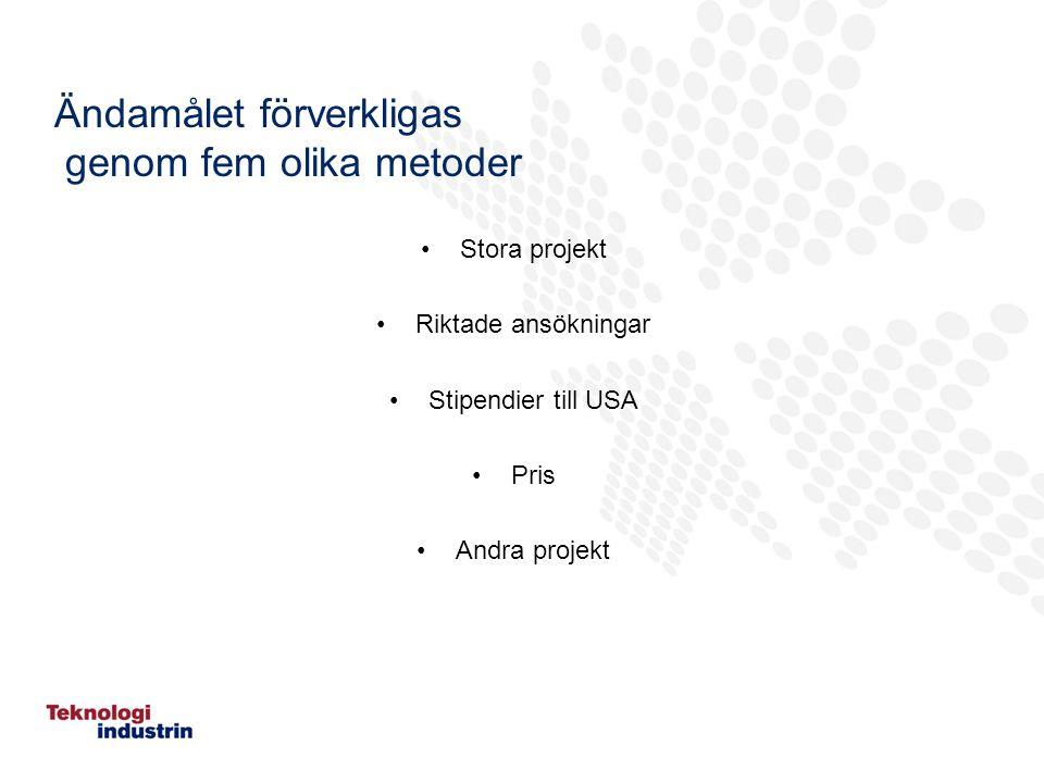 Ändamålet förverkligas genom fem olika metoder Stora projekt Riktade ansökningar Stipendier till USA Pris Andra projekt