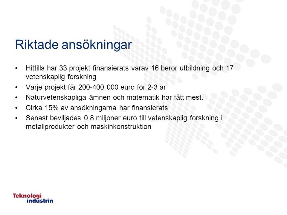 Riktade ansökningar Hittills har 33 projekt finansierats varav 16 berör utbildning och 17 vetenskaplig forskning Varje projekt får 200-400 000 euro för 2-3 år Naturvetenskapliga ämnen och matematik har fått mest.