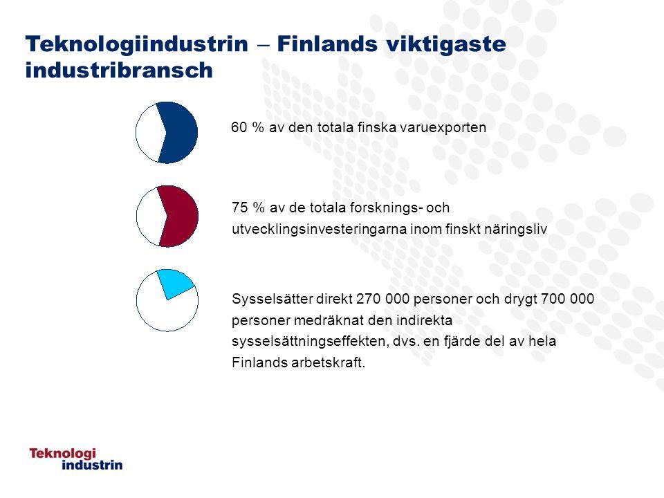 Teknologiindustrin – Finlands viktigaste industribransch 60 % av den totala finska varuexporten 75 % av de totala forsknings- och utvecklingsinvesteringarna inom finskt näringsliv Sysselsätter direkt 270 000 personer och drygt 700 000 personer medräknat den indirekta sysselsättningseffekten, dvs.