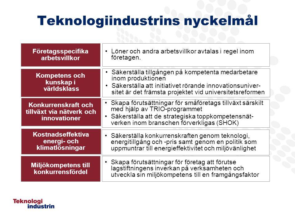 Teknologiindustrins nyckelmål Företagsspecifika arbetsvillkor Kompetens och kunskap i världsklass Konkurrenskraft och tillväxt via nätverk och innovationer Löner och andra arbetsvillkor avtalas i regel inom företagen.