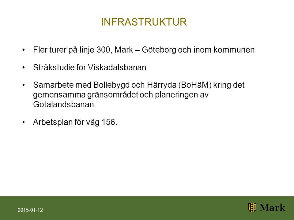 INFRASTRUKTUR Fler turer på linje 300, Mark – Göteborg och inom kommunen Stråkstudie för Viskadalsbanan Samarbete med Bollebygd och Härryda (BoHäM) kring det gemensamma gränsområdet och planeringen av Götalandsbanan.
