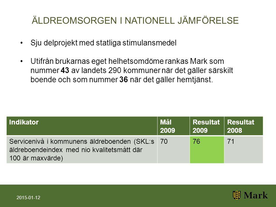 ÄLDREOMSORGEN I NATIONELL JÄMFÖRELSE Sju delprojekt med statliga stimulansmedel Utifrån brukarnas eget helhetsomdöme rankas Mark som nummer 43 av landets 290 kommuner när det gäller särskilt boende och som nummer 36 när det gäller hemtjänst.