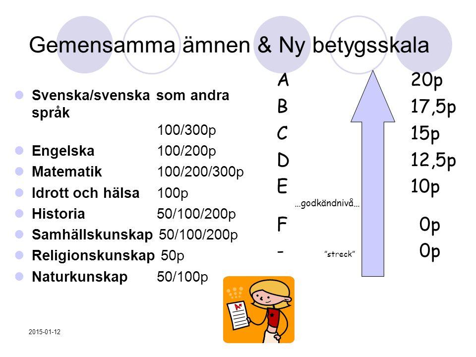 2015-01-12 Gemensamma ämnen & Ny betygsskala Svenska/svenska som andra språk 100/300p Engelska 100/200p Matematik 100/200/300p Idrott och hälsa 100p H