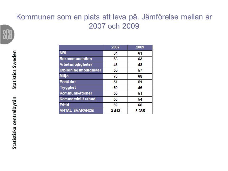 Kommunen som en plats att leva på. Jämförelse mellan år 2007 och 2009