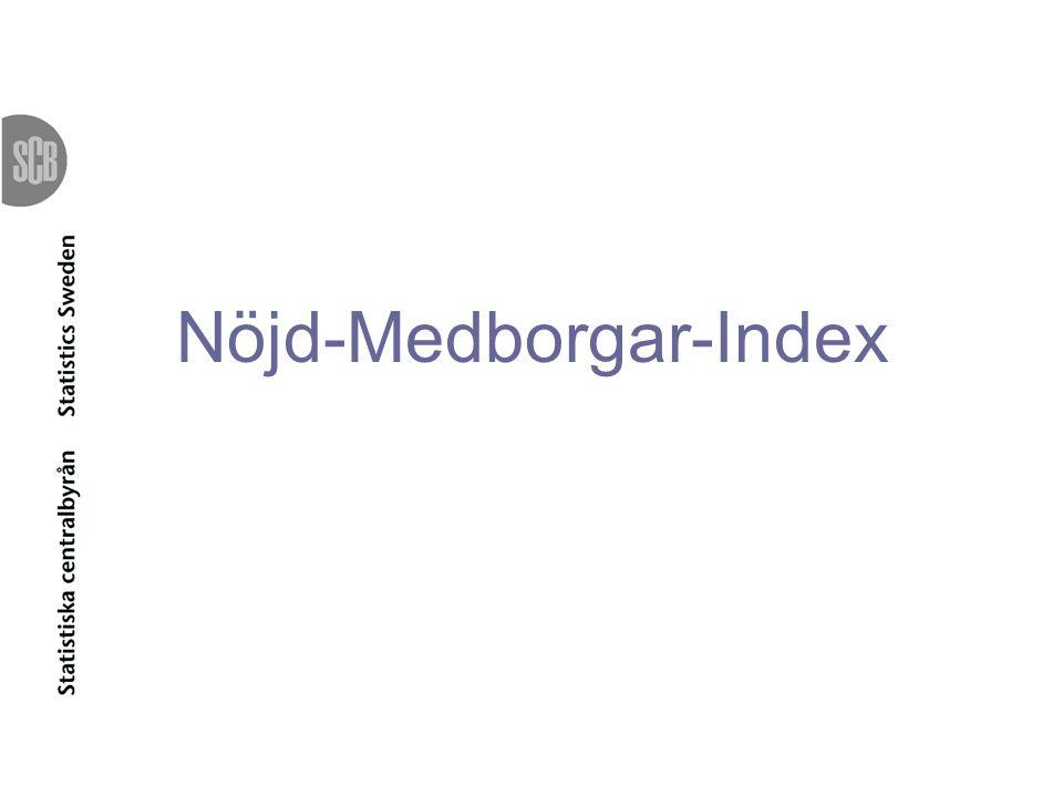 Nöjd-Medborgar-Index