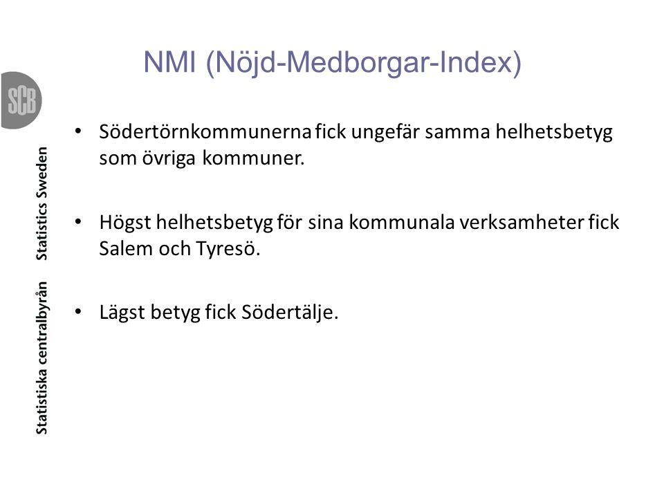 NMI (Nöjd-Medborgar-Index) Södertörnkommunerna fick ungefär samma helhetsbetyg som övriga kommuner.