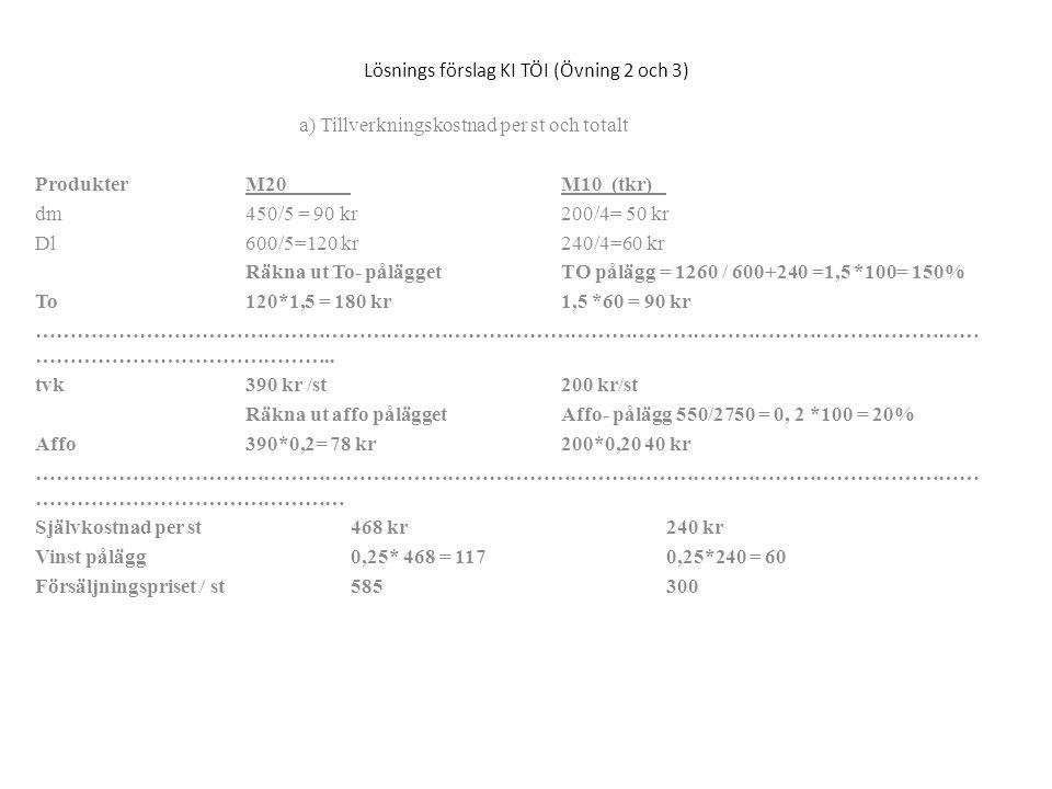 Lösnings förslag KI TÖI (Övning 2 och 3) a) Tillverkningskostnad per st och totalt Produkter M20M10 (tkr) dm 450/5 = 90 kr200/4= 50 kr Dl600/5=120 kr2