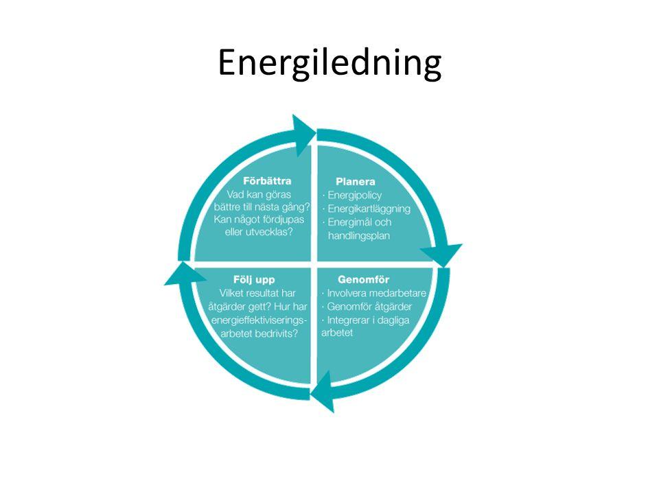 Energiledning