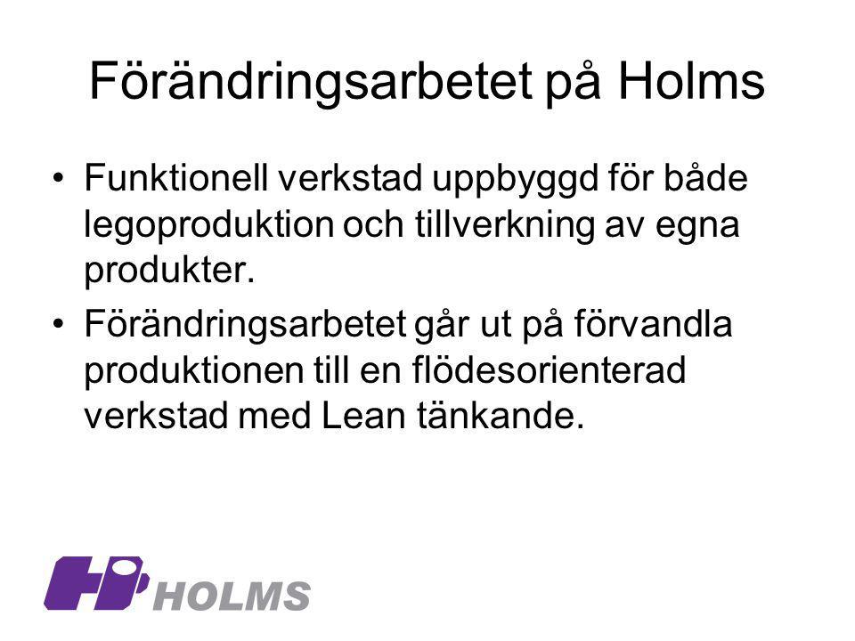 Förändringsarbetet på Holms Funktionell verkstad uppbyggd för både legoproduktion och tillverkning av egna produkter. Förändringsarbetet går ut på för