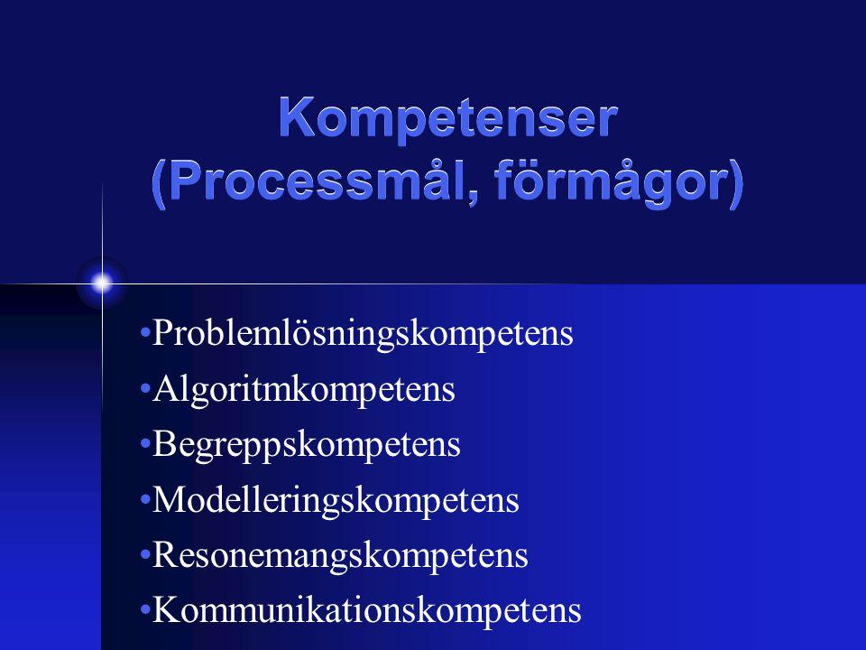Kompetenser (Processmål, förmågor) Problemlösningskompetens Algoritmkompetens Begreppskompetens Modelleringskompetens Resonemangskompetens Kommunikationskompetens