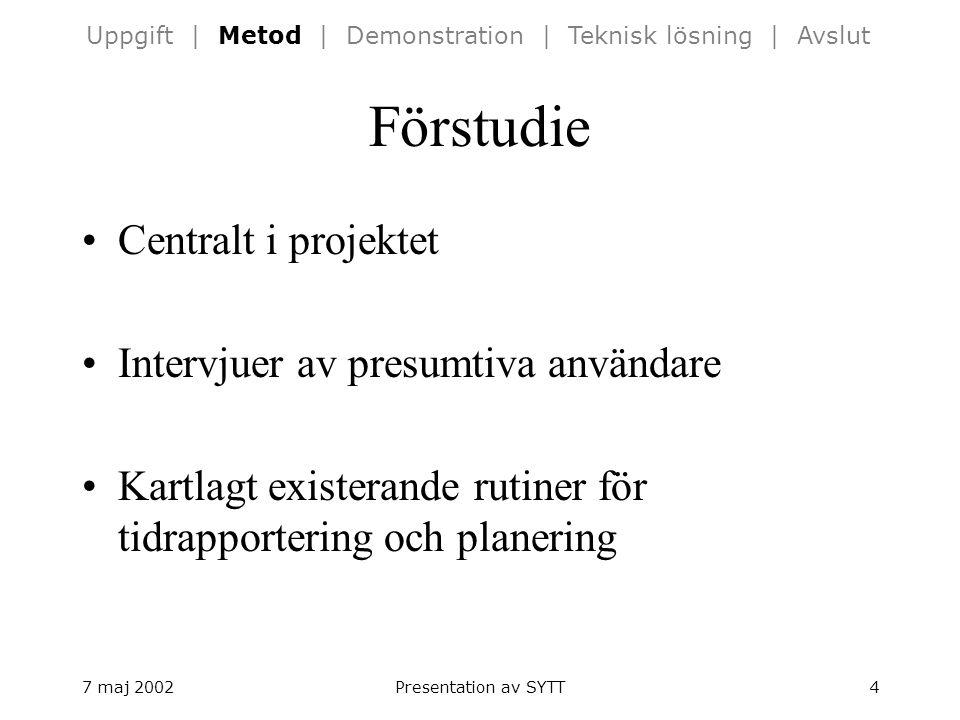 7 maj 2002Presentation av SYTT4 Förstudie Centralt i projektet Intervjuer av presumtiva användare Kartlagt existerande rutiner för tidrapportering och planering Uppgift | Metod | Demonstration | Teknisk lösning | Avslut