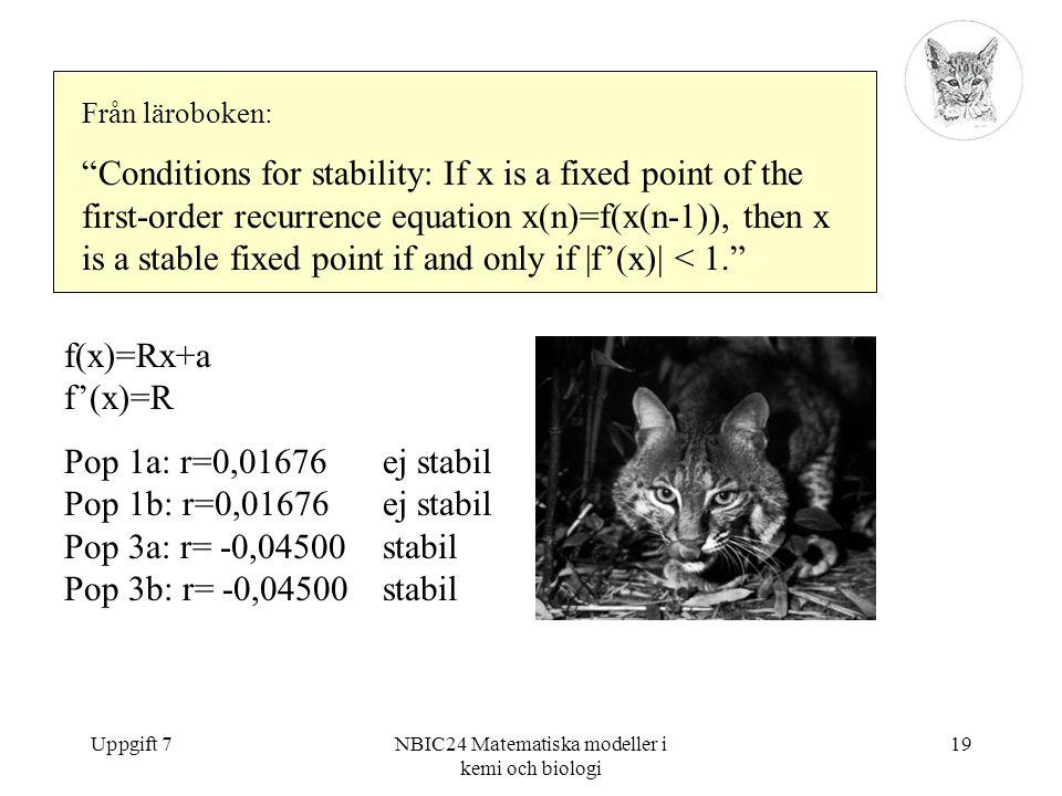 """Uppgift 7NBIC24 Matematiska modeller i kemi och biologi 19 Från läroboken: """"Conditions for stability: If x is a fixed point of the first-order recurre"""