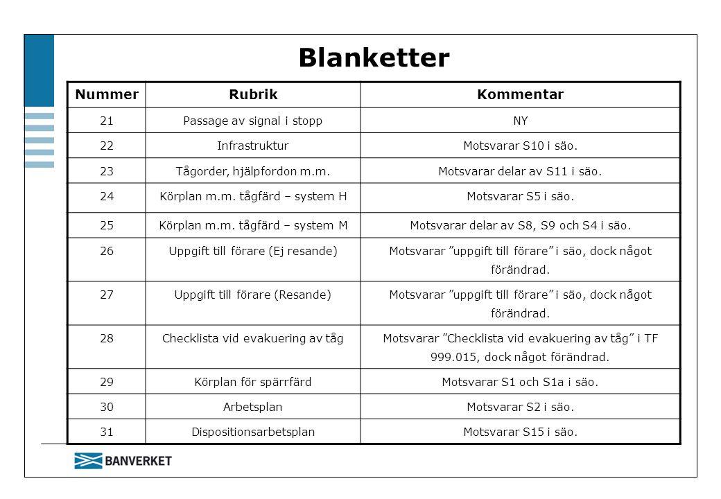 Blanketter NummerRubrikKommentar 21Passage av signal i stoppNY 22InfrastrukturMotsvarar S10 i säo. 23Tågorder, hjälpfordon m.m.Motsvarar delar av S11