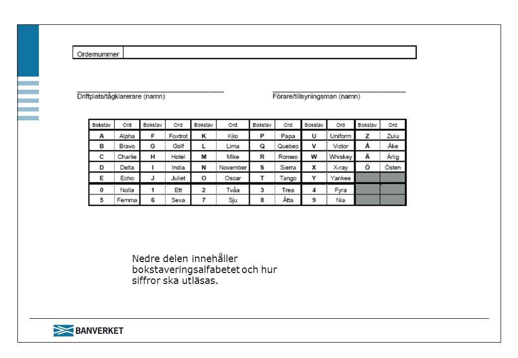 Nedre delen innehåller bokstaveringsalfabetet och hur siffror ska utläsas.