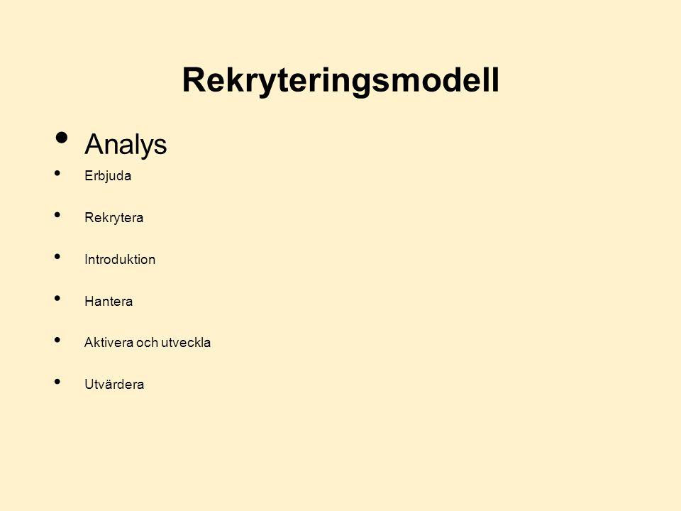 Rekryteringsmodell Analys Erbjuda Rekrytera Introduktion Hantera Aktivera och utveckla Utvärdera