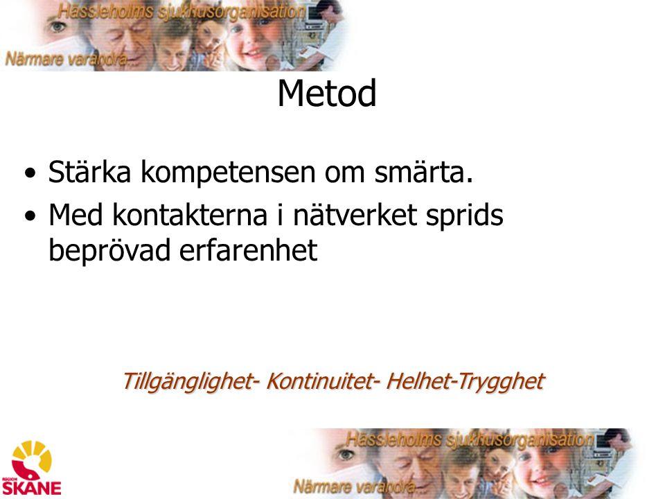 Metod Stärka kompetensen om smärta.