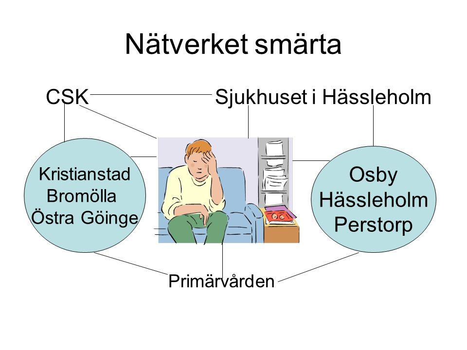 Nätverket smärta CSKSjukhuset i Hässleholm Primärvården Osby Hässleholm Perstorp Kristianstad Bromölla Östra Göinge