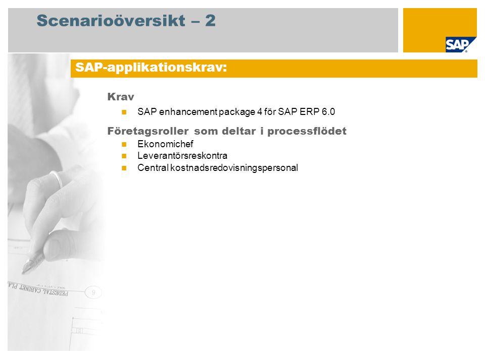 Scenarioöversikt – 2 Krav SAP enhancement package 4 för SAP ERP 6.0 Företagsroller som deltar i processflödet Ekonomichef Leverantörsreskontra Central kostnadsredovisningspersonal SAP-applikationskrav: