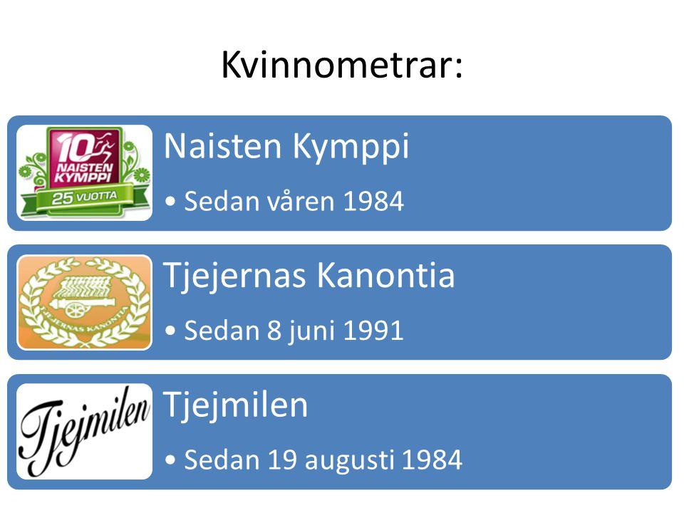 Kvinnometrar: Naisten Kymppi Sedan våren 1984 Tjejernas Kanontia Sedan 8 juni 1991 Tjejmilen Sedan 19 augusti 1984