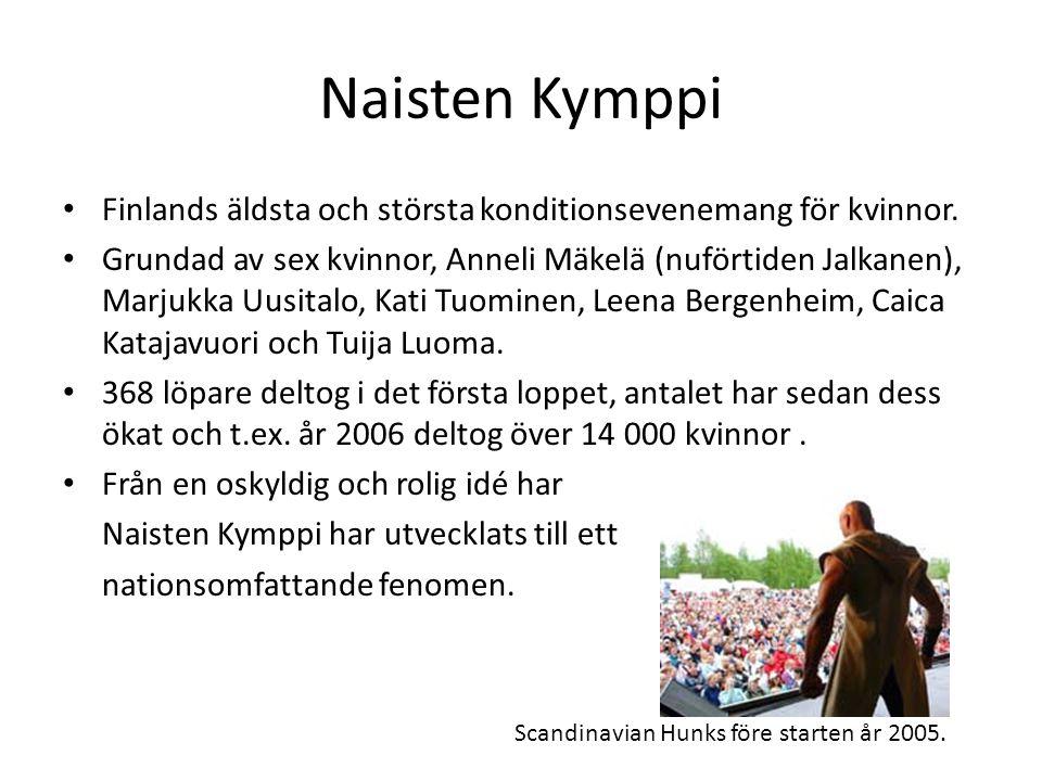 Naisten Kymppi Finlands äldsta och största konditionsevenemang för kvinnor. Grundad av sex kvinnor, Anneli Mäkelä (nuförtiden Jalkanen), Marjukka Uusi