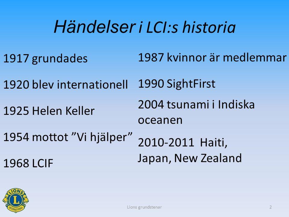 1917 grundades 1920 blev internationell 1925 Helen Keller 1954 mottot Vi hjälper 1968 LCIF Lions grundstenar2 Händelser i LCI:s historia 1987 kvinnor är medlemmar 1990 SightFirst 2004 tsunami i Indiska oceanen 2010-2011 Haiti, Japan, New Zealand