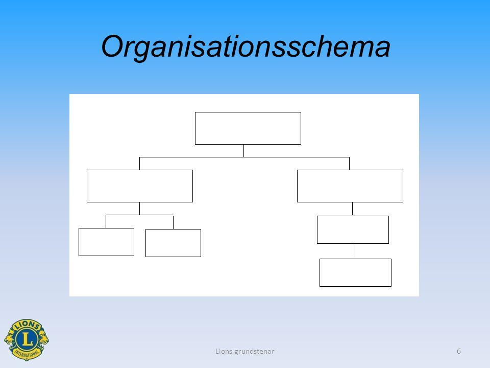 Organisationsschema Lions grundstenar6