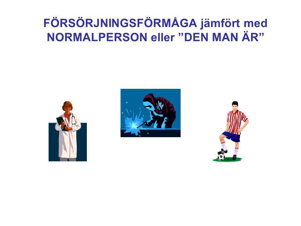 """FÖRSÖRJNINGSFÖRMÅGA jämfört med NORMALPERSON eller """"DEN MAN ÄR"""""""