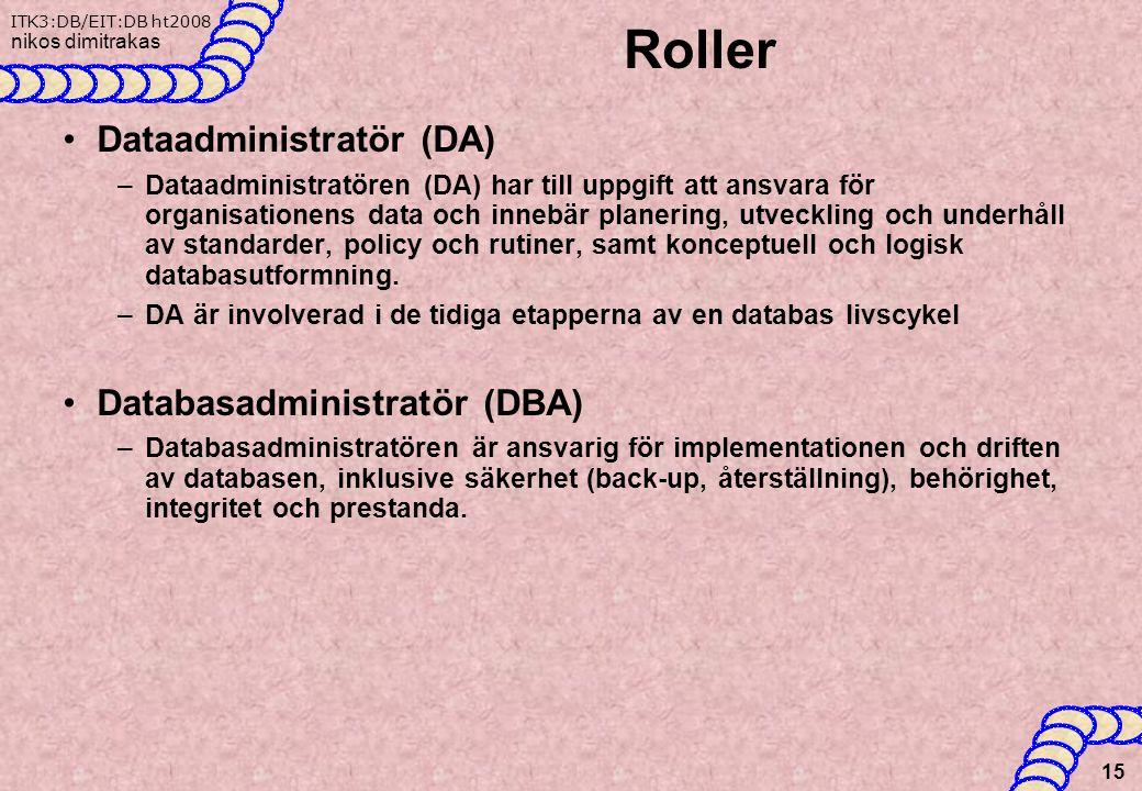 ITK3:DB/EIT:DB ht2008 nikos dimitrakas Roller Dataadministratör (DA) –Dataadministratören (DA) har till uppgift att ansvara för organisationens data och innebär planering, utveckling och underhåll av standarder, policy och rutiner, samt konceptuell och logisk databasutformning.