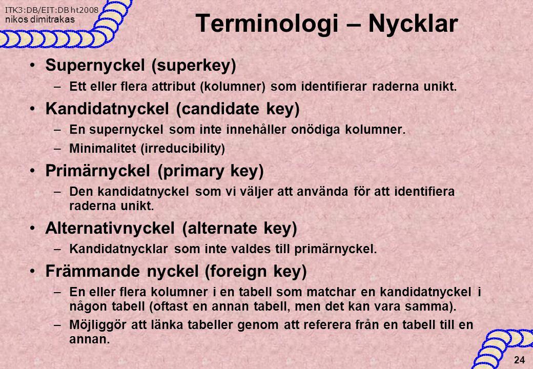 ITK3:DB/EIT:DB ht2008 nikos dimitrakas Terminologi – Nycklar Supernyckel (superkey) –Ett eller flera attribut (kolumner) som identifierar raderna unikt.