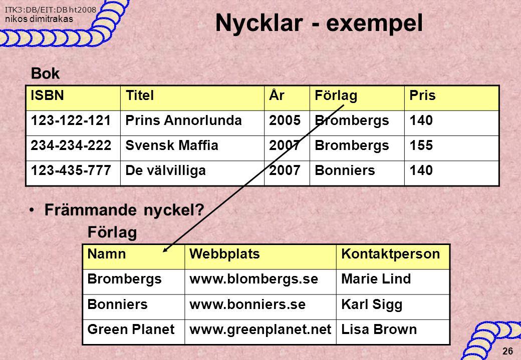 ITK3:DB/EIT:DB ht2008 nikos dimitrakas Nycklar - exempel 26 ISBNTitelÅrFörlagPris 123-122-121Prins Annorlunda2005Brombergs140 234-234-222Svensk Maffia2007Brombergs155 123-435-777De välvilliga2007Bonniers140 Bok Främmande nyckel.