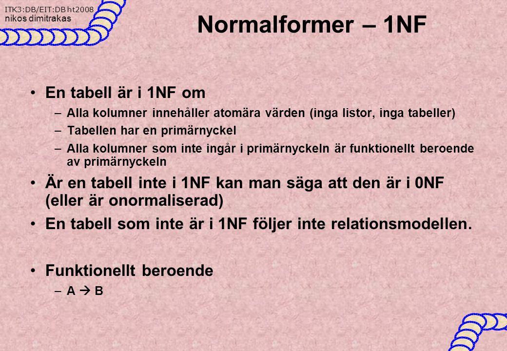 ITK3:DB/EIT:DB ht2008 nikos dimitrakas Normalformer – 1NF En tabell är i 1NF om –Alla kolumner innehåller atomära värden (inga listor, inga tabeller) –Tabellen har en primärnyckel –Alla kolumner som inte ingår i primärnyckeln är funktionellt beroende av primärnyckeln Är en tabell inte i 1NF kan man säga att den är i 0NF (eller är onormaliserad) En tabell som inte är i 1NF följer inte relationsmodellen.
