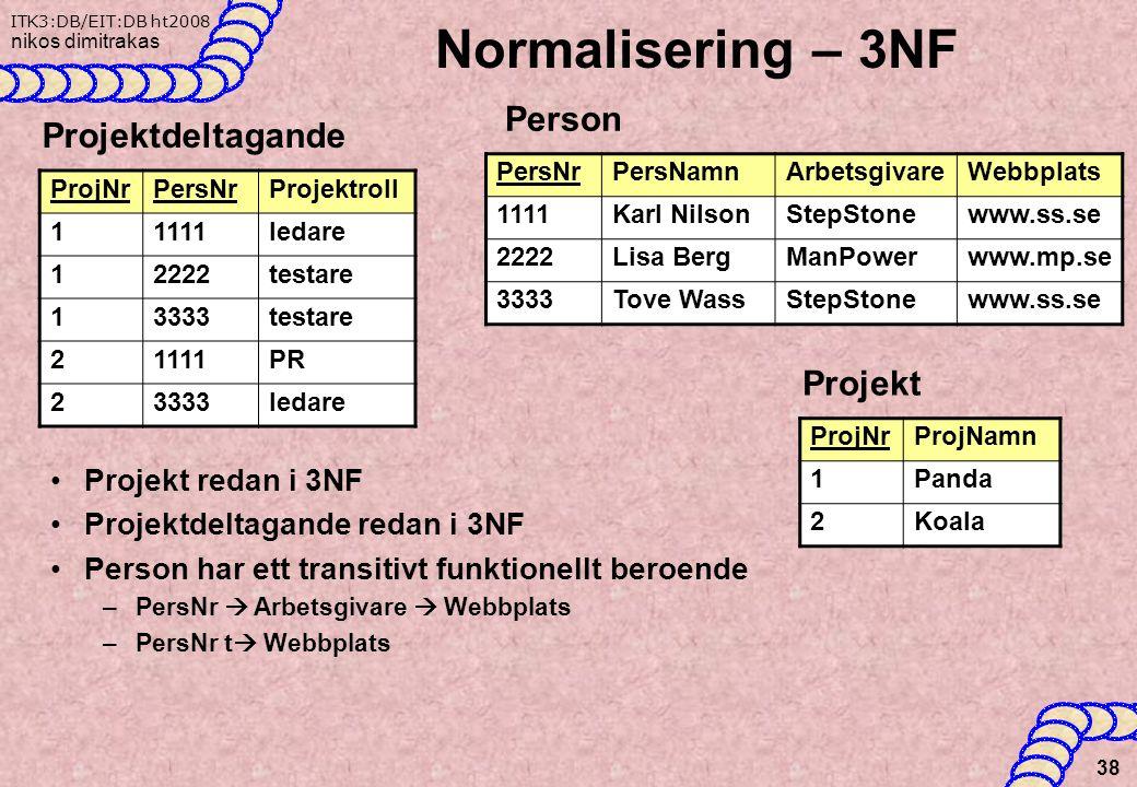 ITK3:DB/EIT:DB ht2008 nikos dimitrakas Normalisering – 3NF ProjNrPersNrProjektroll 11111ledare 12222testare 13333testare 21111PR 23333ledare 38 Projektdeltagande Projekt redan i 3NF Projektdeltagande redan i 3NF Person har ett transitivt funktionellt beroende –PersNr  Arbetsgivare  Webbplats –PersNr t  Webbplats PersNrPersNamnArbetsgivareWebbplats 1111Karl NilsonStepStonewww.ss.se 2222Lisa BergManPowerwww.mp.se 3333Tove WassStepStonewww.ss.se Person ProjNrProjNamn 1Panda 2Koala Projekt