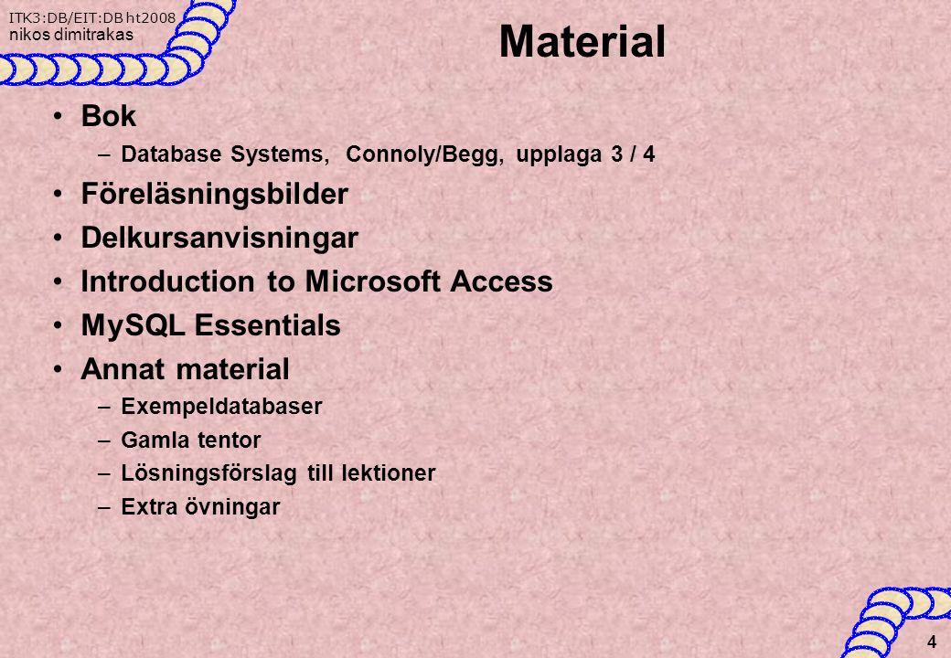ITK3:DB/EIT:DB ht2008 nikos dimitrakas Material Bok –Database Systems, Connoly/Begg, upplaga 3 / 4 Föreläsningsbilder Delkursanvisningar Introduction to Microsoft Access MySQL Essentials Annat material –Exempeldatabaser –Gamla tentor –Lösningsförslag till lektioner –Extra övningar 4