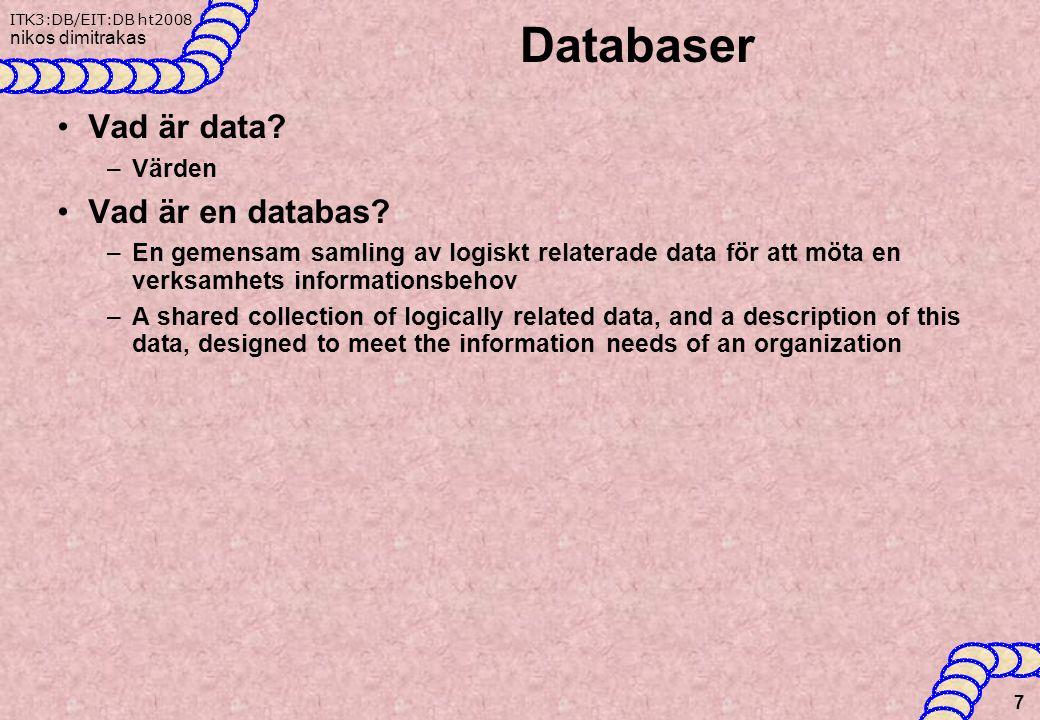 ITK3:DB/EIT:DB ht2008 nikos dimitrakas Databaser Vad är data.