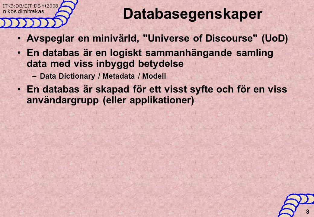 ITK3:DB/EIT:DB ht2008 nikos dimitrakas Databasegenskaper Avspeglar en minivärld, Universe of Discourse (UoD) En databas är en logiskt sammanhängande samling data med viss inbyggd betydelse –Data Dictionary / Metadata / Modell En databas är skapad för ett visst syfte och för en viss användargrupp (eller applikationer) 8