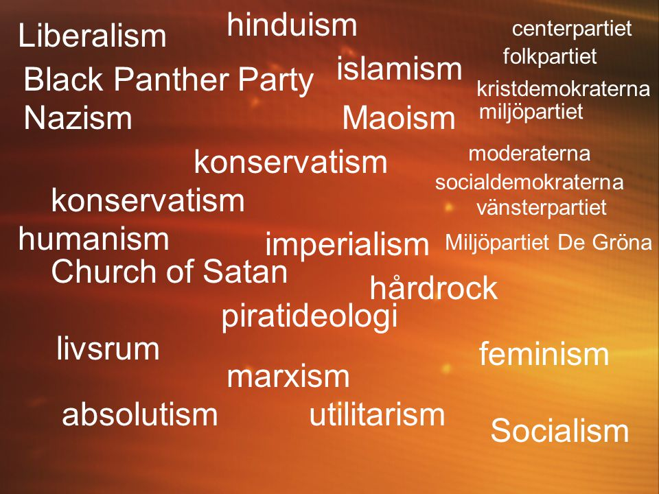 Liberalism Socialism konservatism absolutism Black Panther Party Church of Satan marxism Maoism hårdrock imperialism hinduism livsrum Miljöpartiet De Gröna Nazism feminism humanism islamism konservatism piratideologi utilitarism centerpartiet folkpartiet kristdemokraterna miljöpartiet moderaterna socialdemokraterna vänsterpartiet