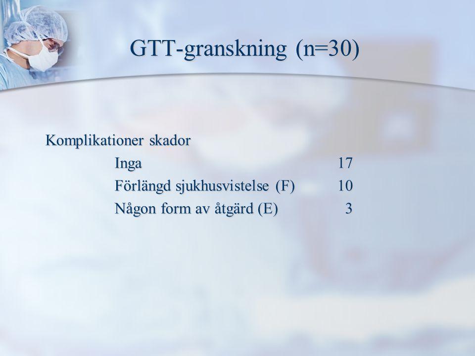 GTT-granskning (n=30) Komplikationer skador Inga17 Förlängd sjukhusvistelse (F)10 Någon form av åtgärd (E) 3