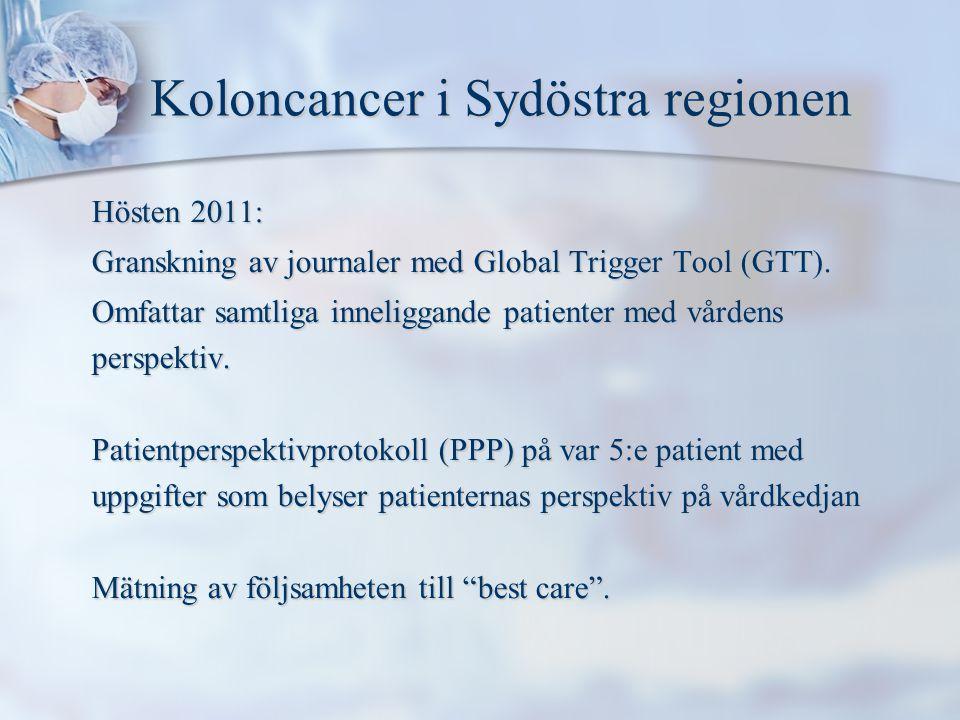 Koloncancer i Sydöstra regionen Koloncancer i Sydöstra regionen Hösten 2011: Granskning av journaler med Global Trigger Tool (GTT).