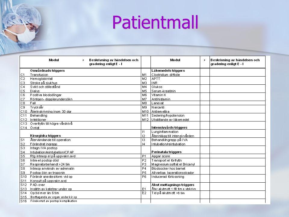4 Patientmall